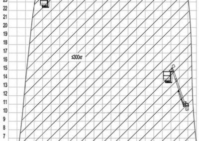 Схема японской автовышки Хундай 32 метра horyong sky320